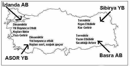 Türkiyede basınç merkezleri