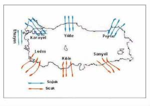 Türkiye'de etkili olan rüzgarlar