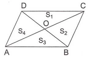 paralel eşit alan