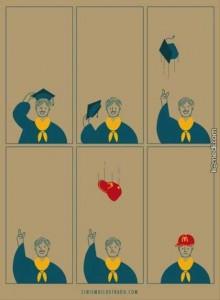 mezuniyet-caps